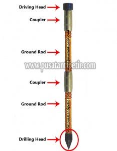 Skema Ground Rod